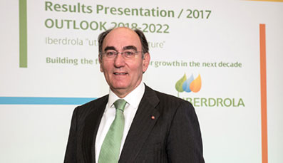 Iberdrola will invest €32 billion between 2018 and 2022
