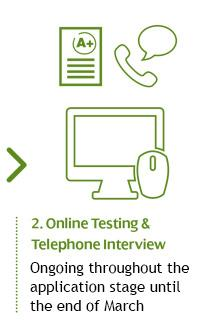 ScottishPower Graduate Programme Recruitment Process - Stage 2 Online Testing & Telephone Interview