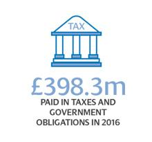 ScottishPower - Making clean energy work for Britain, £398.3m paid in taxes and government obligations in 2016