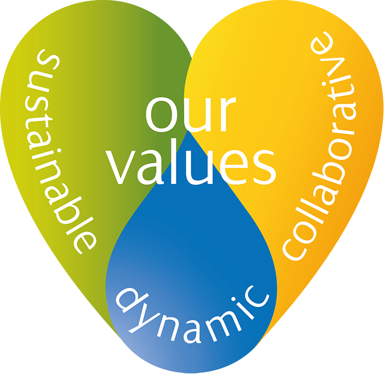 ScottishPower Values - Sustainable, Dynamic, Collaborative